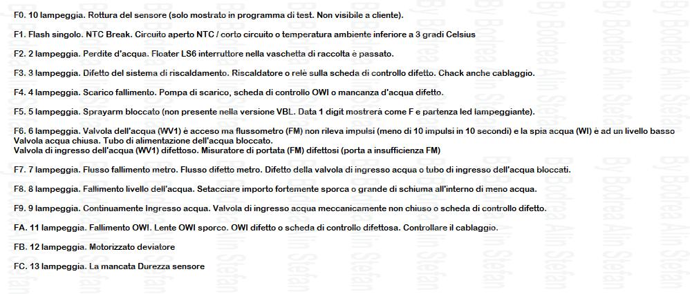 Lavastoviglie Bosch Spia Rubinetto Accesa.Errori Allarmi Lavastoviglie Multimarche